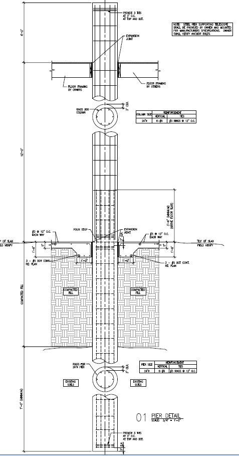 Pier Blueprint